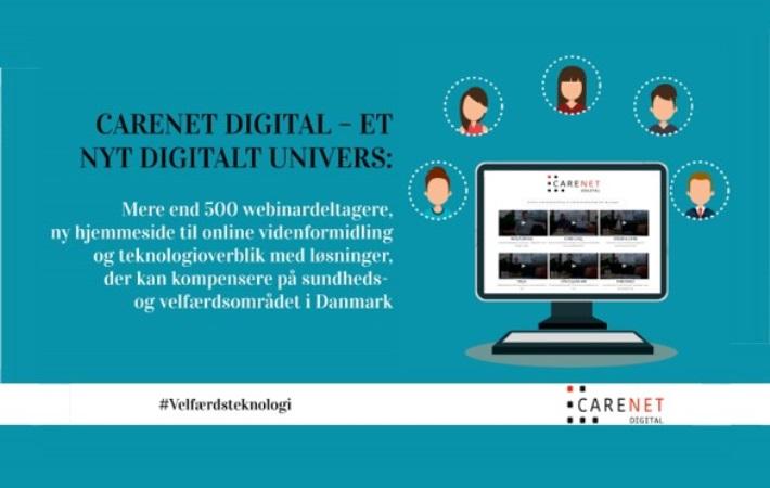 CareNet Digital er kommet godt fra start