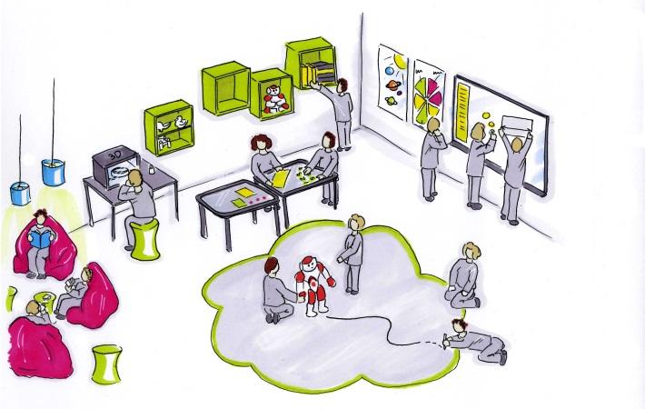 Teknologi og innovativ undervisning
